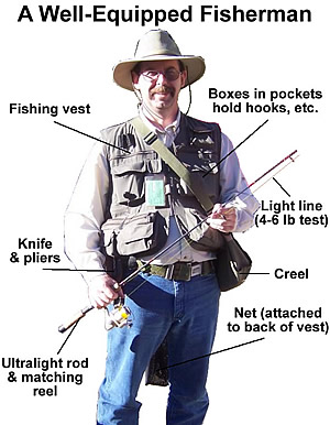 A well-equipped stream fisherman